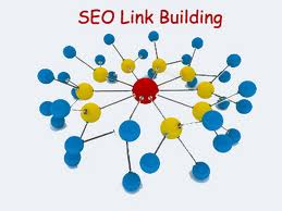 backlinks for mlm leads